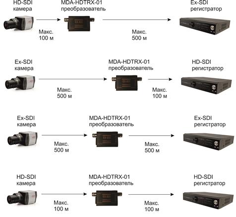 MDA-HDTRX-01-2.jpg